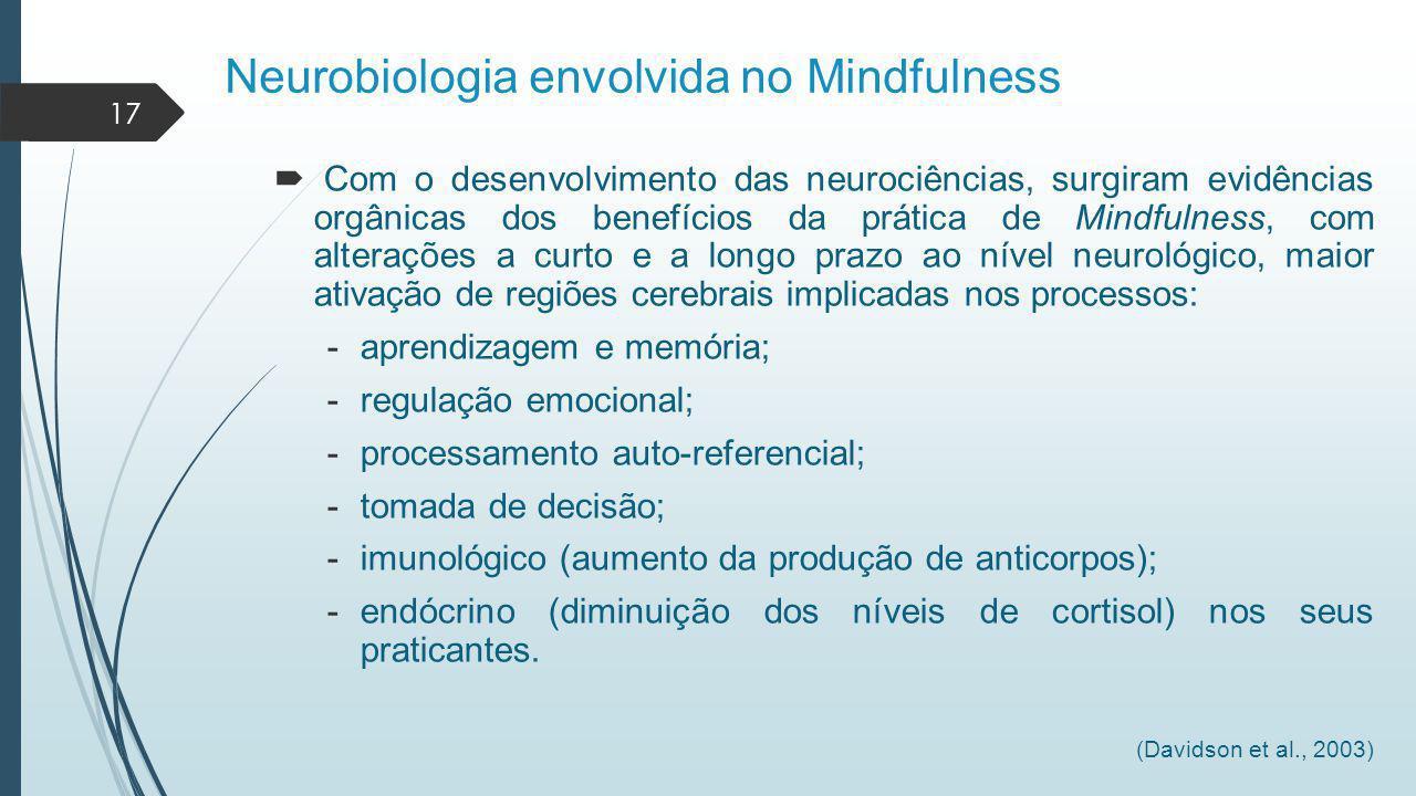 Neurobiologia envolvida no Mindfulness