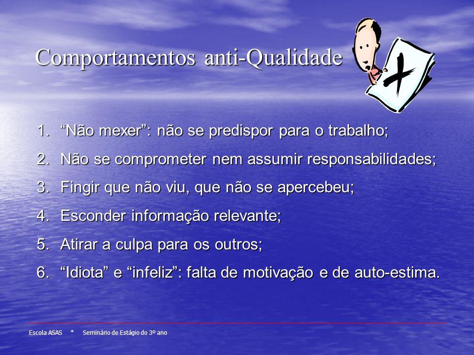 Comportamentos anti-Qualidade