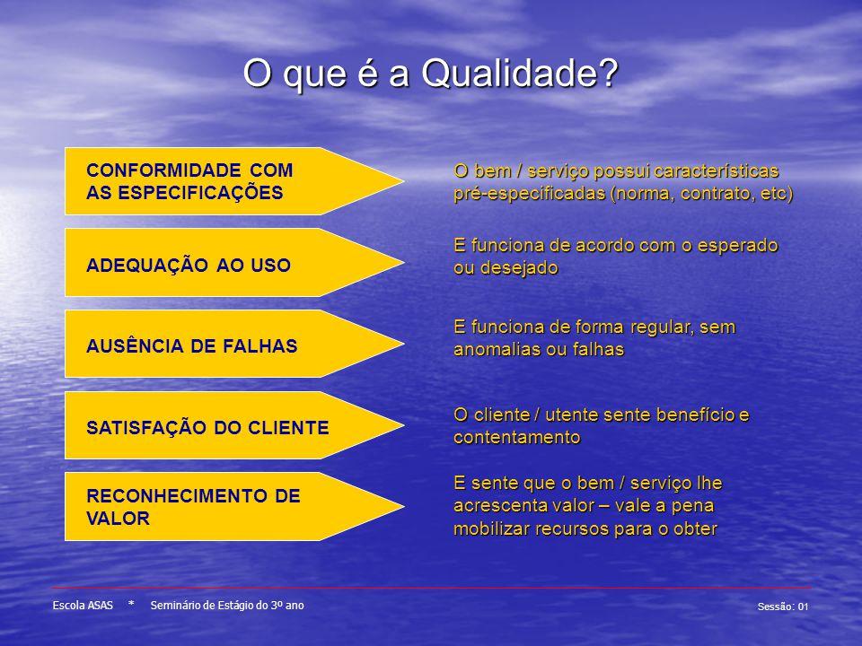 O que é a Qualidade CONFORMIDADE COM AS ESPECIFICAÇÕES