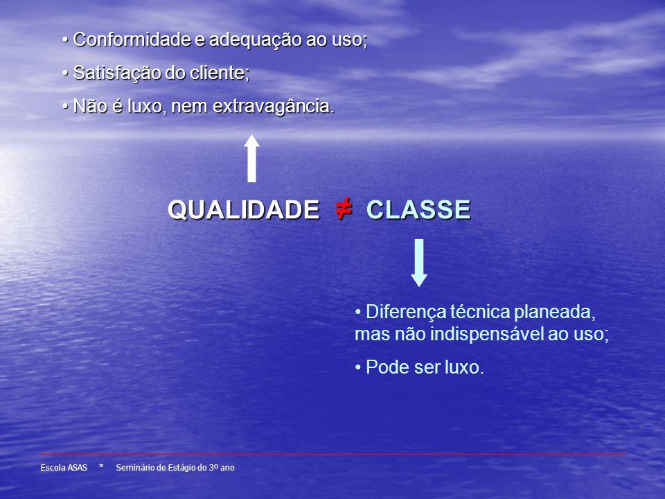 QUALIDADE ≠ CLASSE Conformidade e adequação ao uso;