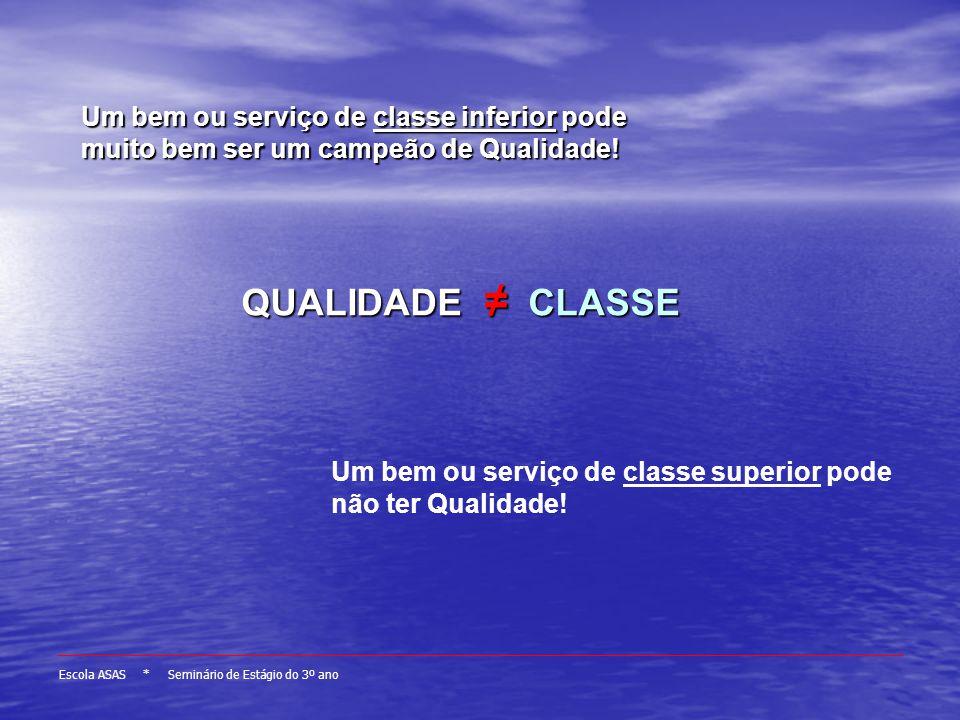 Um bem ou serviço de classe inferior pode muito bem ser um campeão de Qualidade!