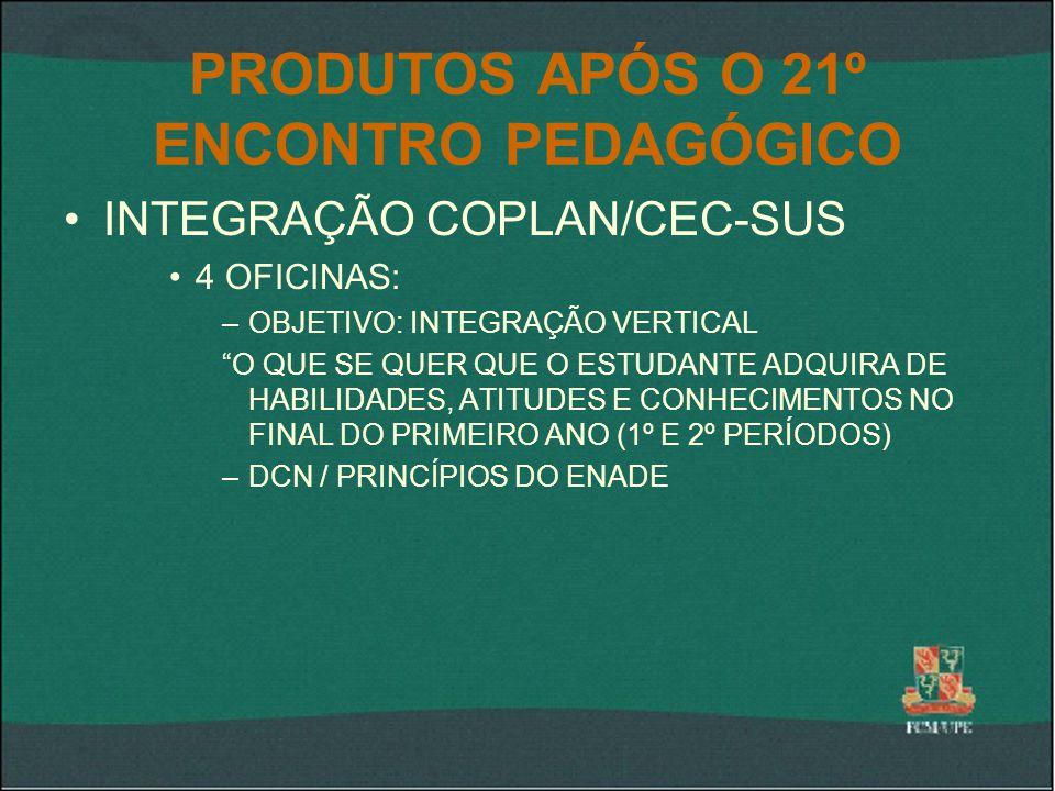 PRODUTOS APÓS O 21º ENCONTRO PEDAGÓGICO