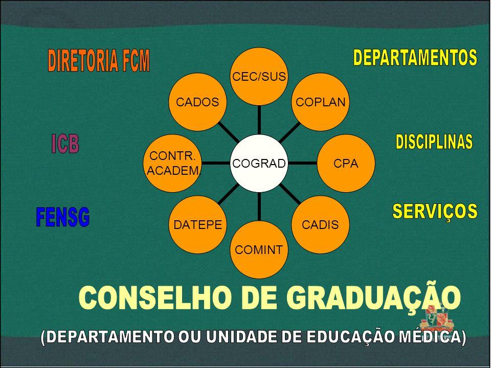 (DEPARTAMENTO OU UNIDADE DE EDUCAÇÃO MÉDICA)