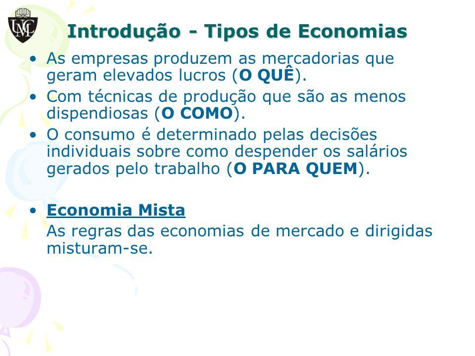 Introdução - Tipos de Economias