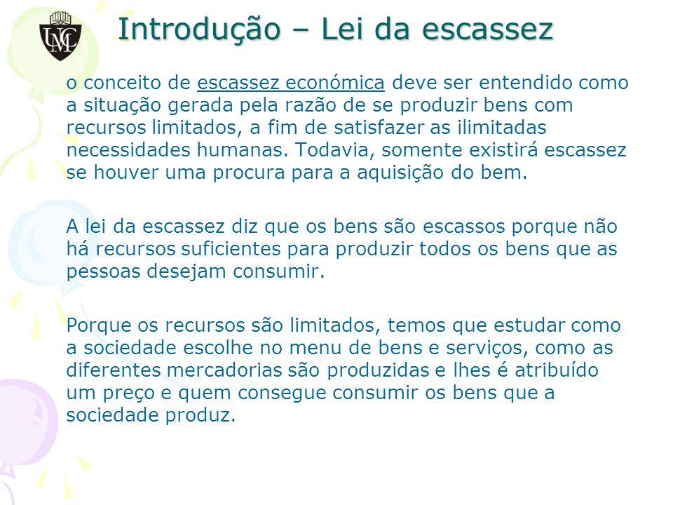 Introdução – Lei da escassez