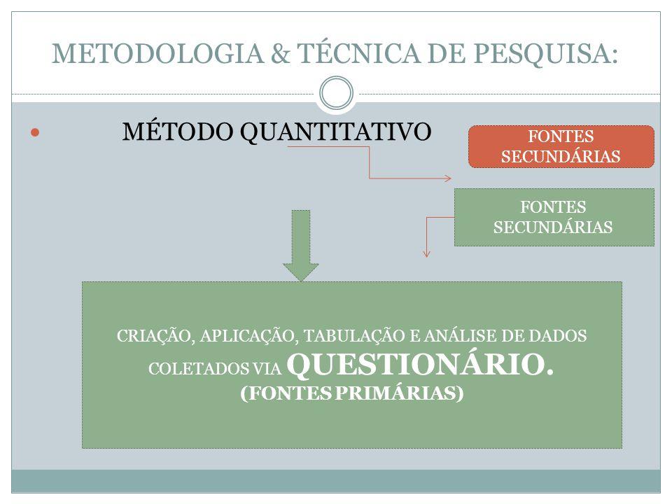 METODOLOGIA & TÉCNICA DE PESQUISA: