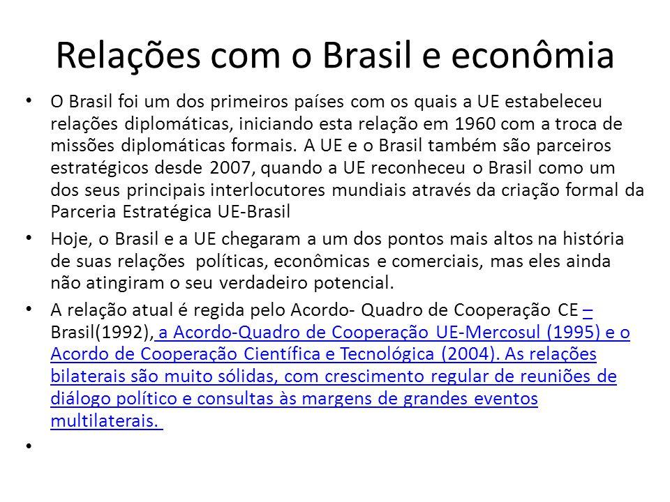 Relações com o Brasil e econômia