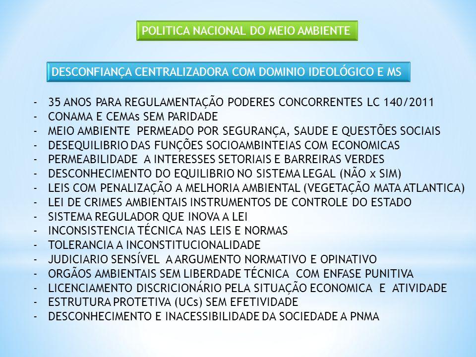 POLITICA NACIONAL DO MEIO AMBIENTE