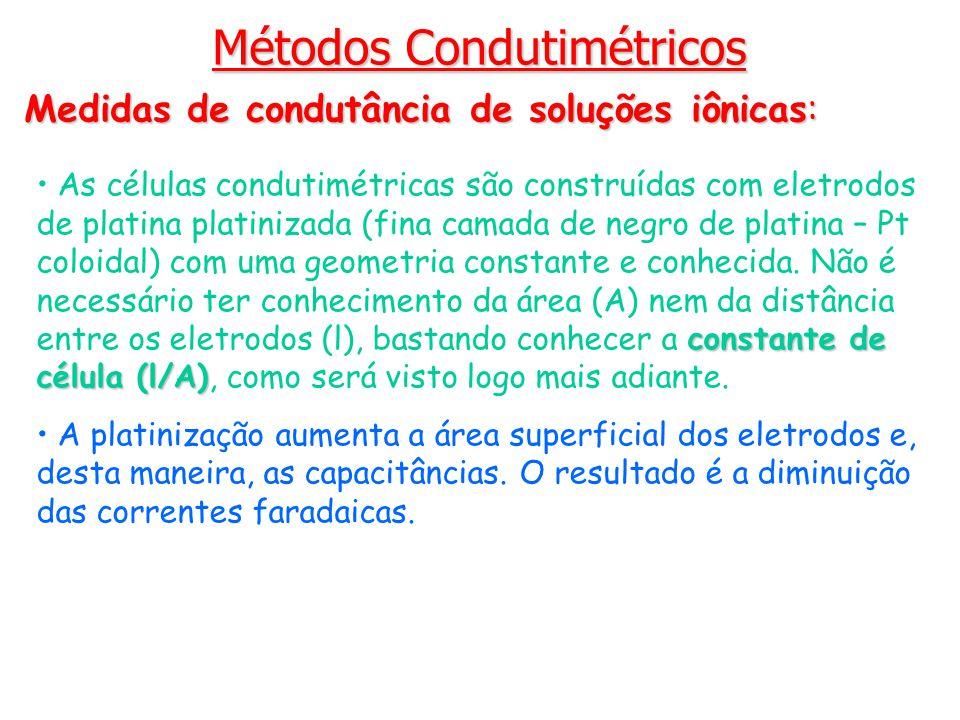 Métodos Condutimétricos