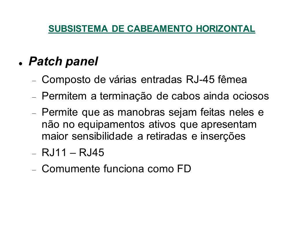 SUBSISTEMA DE CABEAMENTO HORIZONTAL