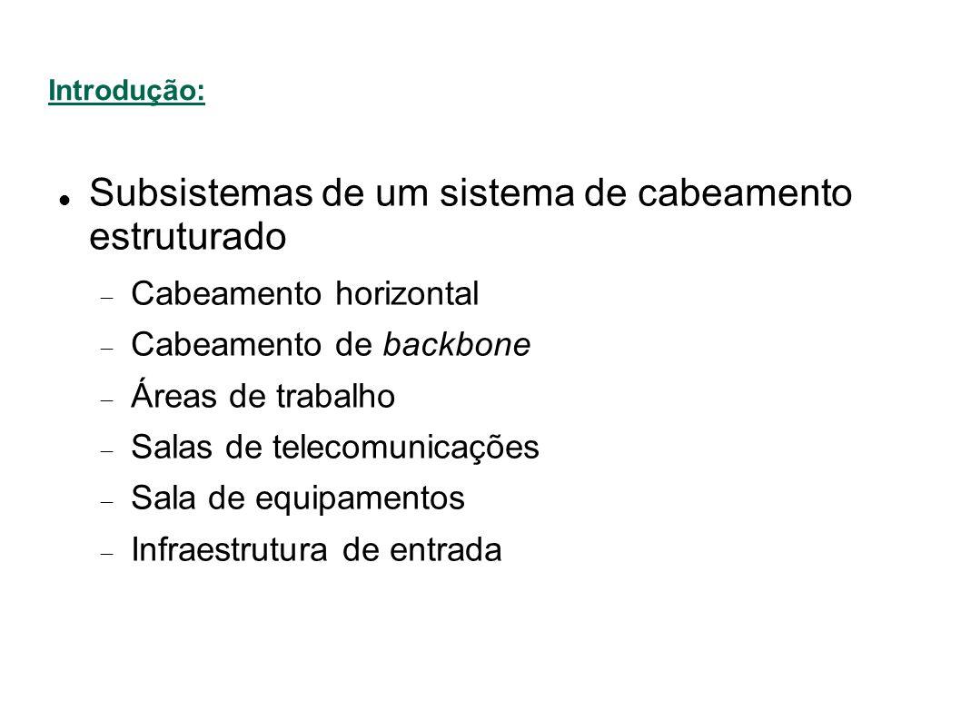 Subsistemas de um sistema de cabeamento estruturado