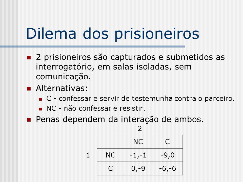 Dilema dos prisioneiros