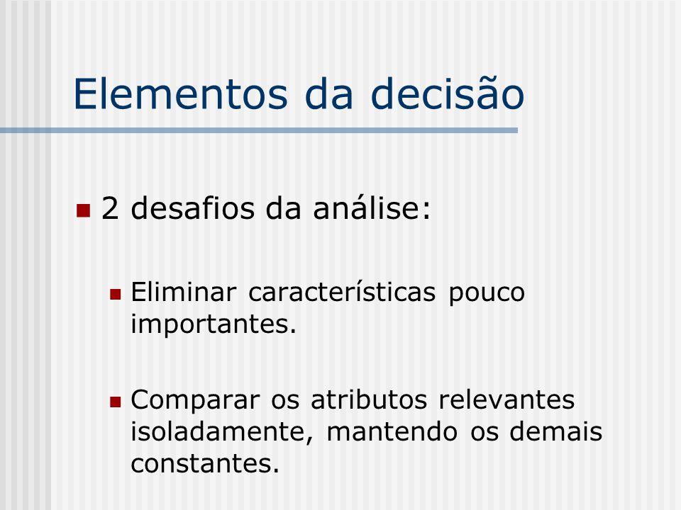 Elementos da decisão 2 desafios da análise: