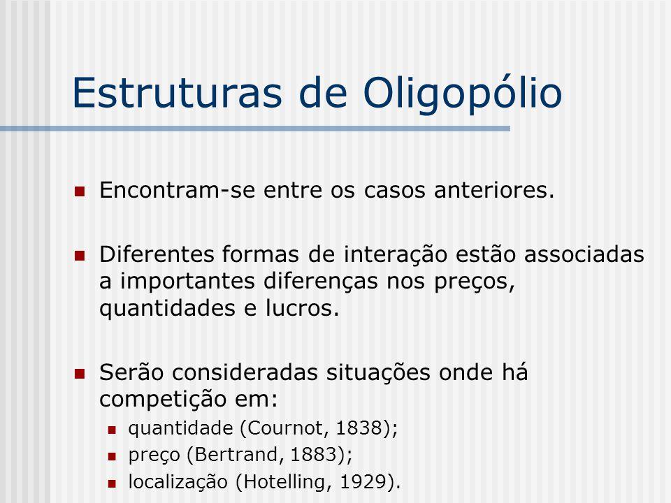 Estruturas de Oligopólio