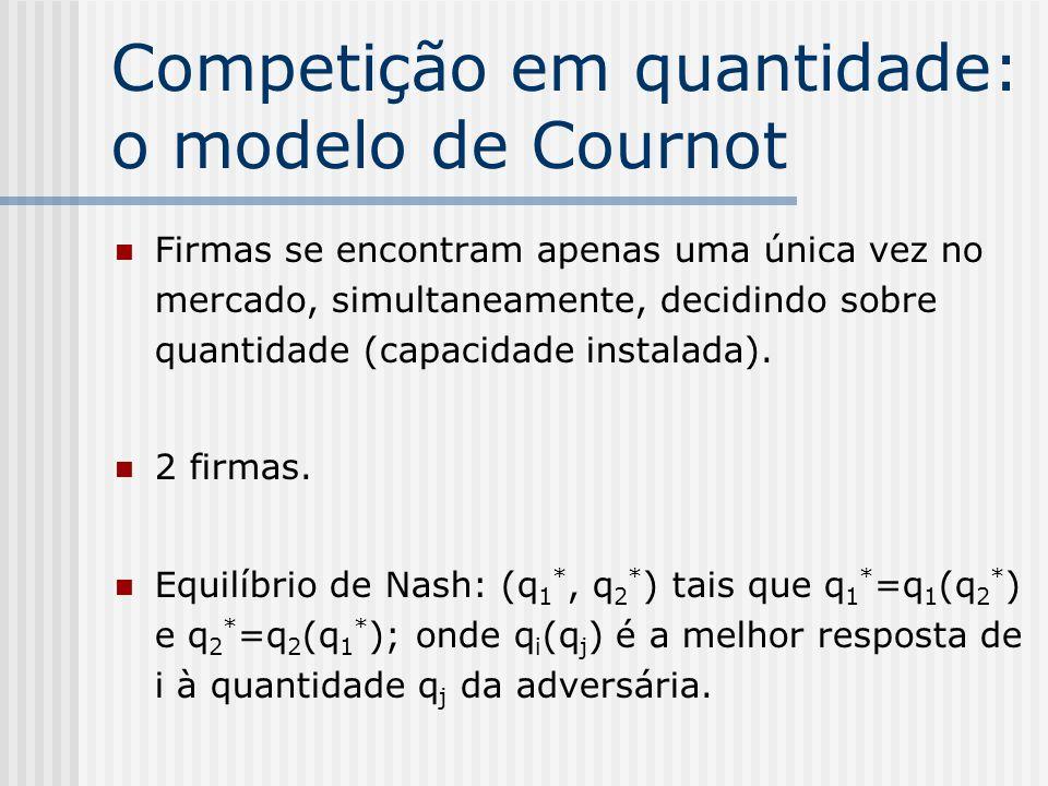 Competição em quantidade: o modelo de Cournot