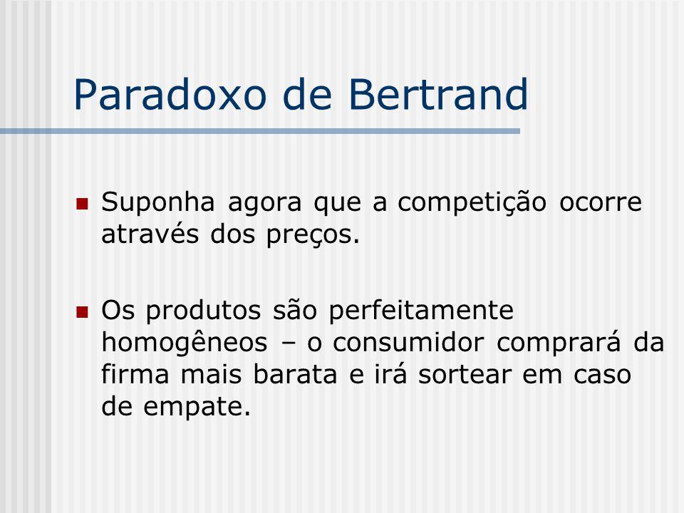 Paradoxo de Bertrand Suponha agora que a competição ocorre através dos preços.