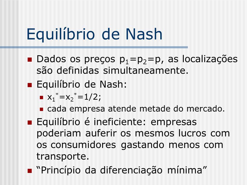 Equilíbrio de Nash Dados os preços p1=p2=p, as localizações são definidas simultaneamente. Equilíbrio de Nash:
