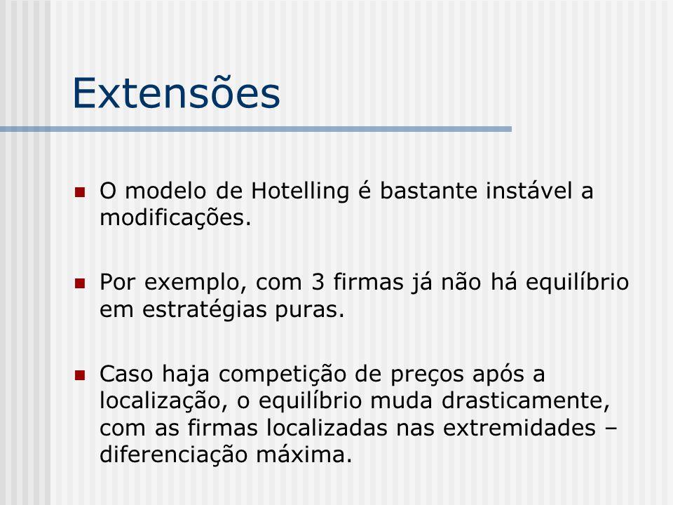 Extensões O modelo de Hotelling é bastante instável a modificações.