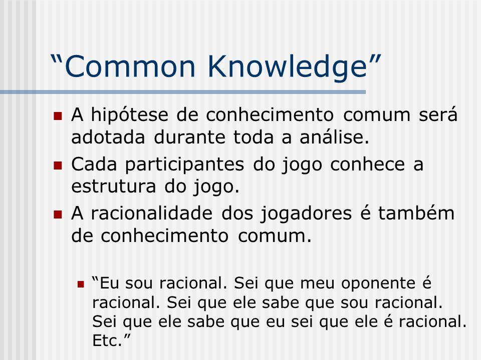 Common Knowledge A hipótese de conhecimento comum será adotada durante toda a análise. Cada participantes do jogo conhece a estrutura do jogo.