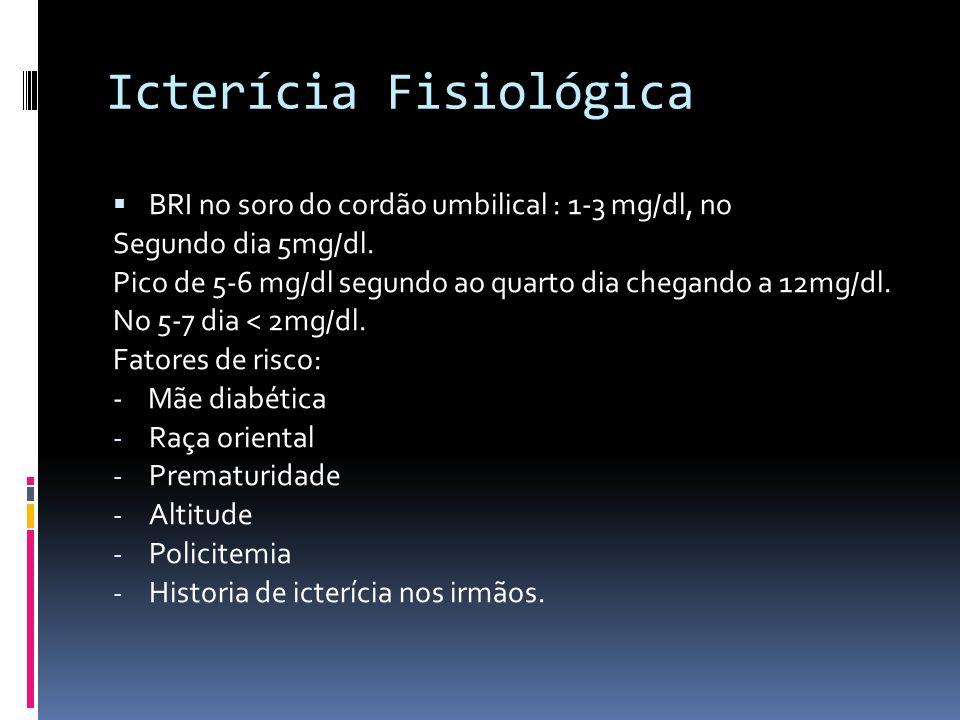 Icterícia Fisiológica