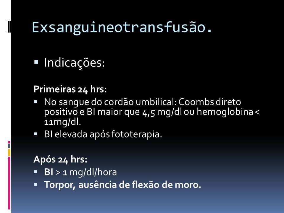 Exsanguineotransfusão.