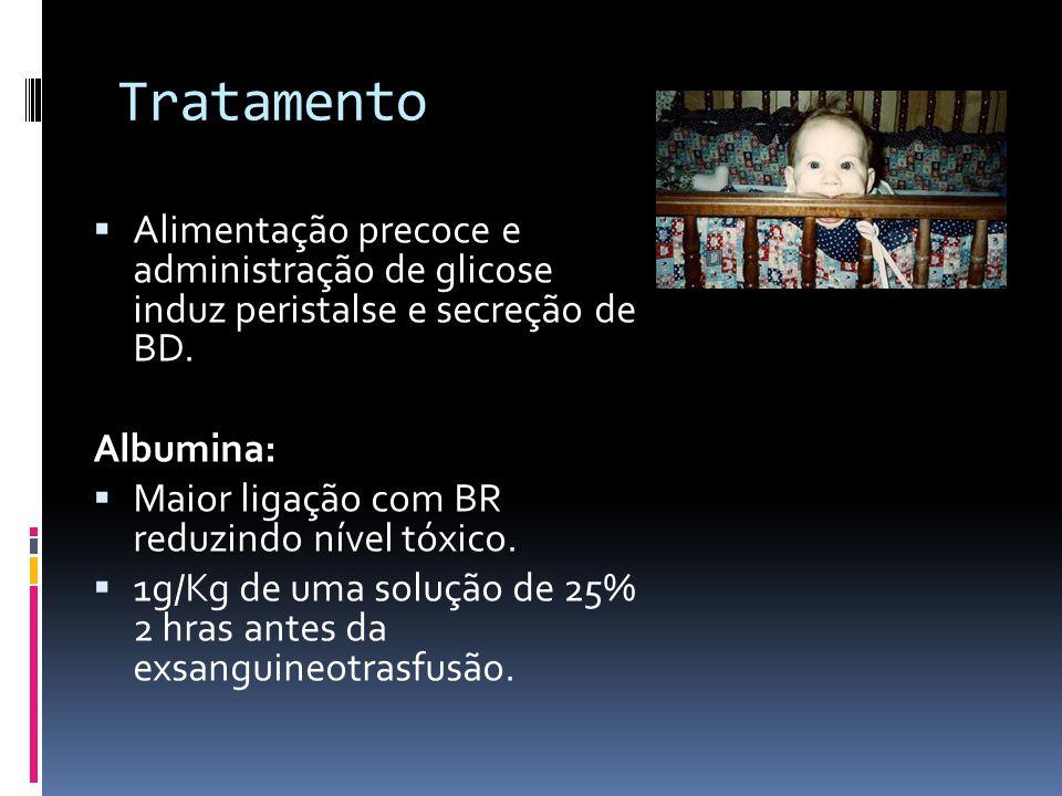 Tratamento Alimentação precoce e administração de glicose induz peristalse e secreção de BD. Albumina: