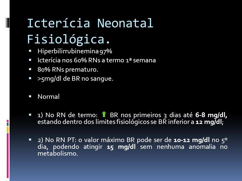 Icterícia Neonatal Fisiológica.