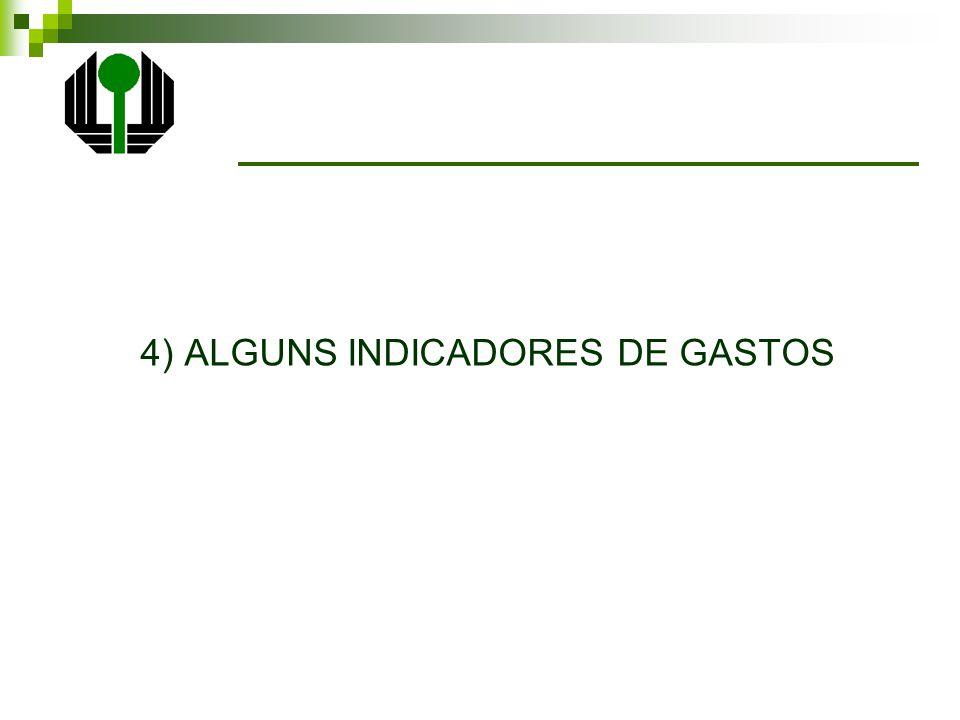 4) ALGUNS INDICADORES DE GASTOS