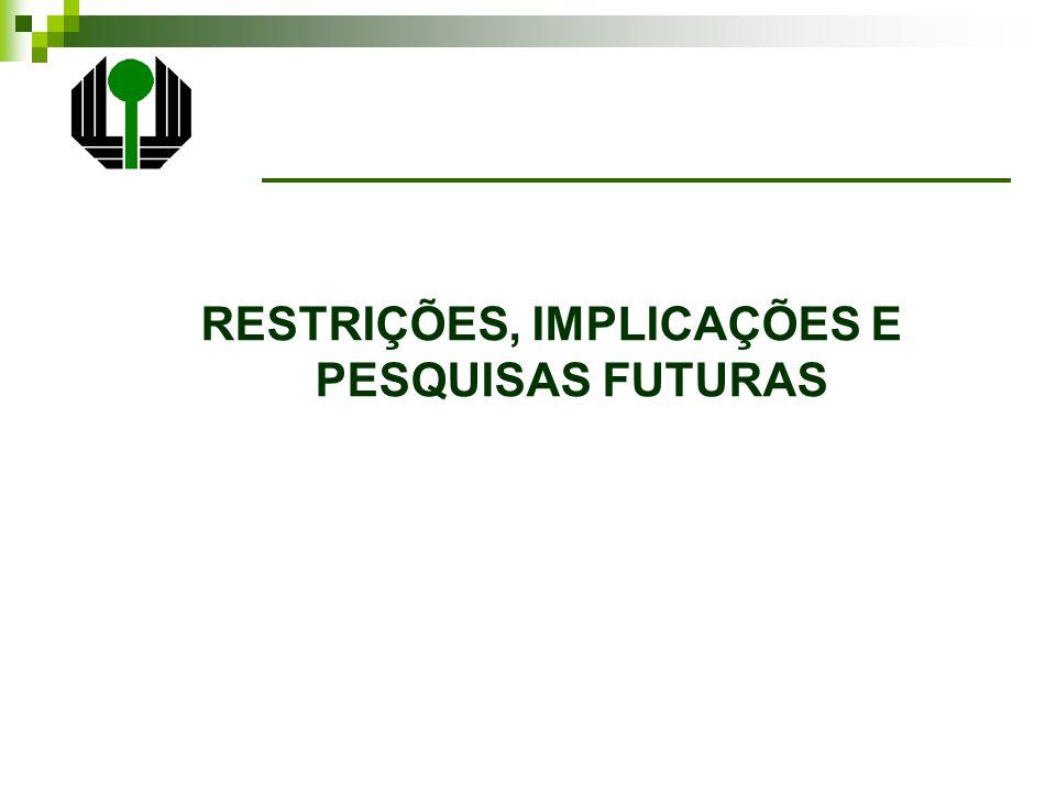 RESTRIÇÕES, IMPLICAÇÕES E PESQUISAS FUTURAS
