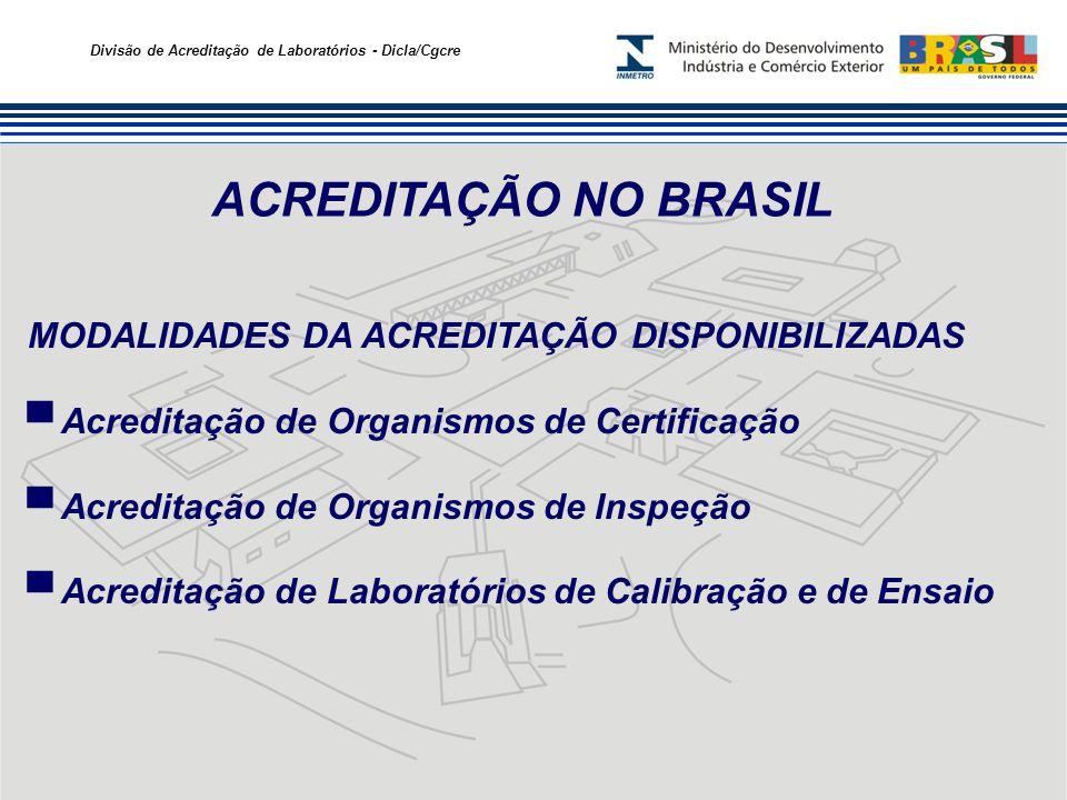 ACREDITAÇÃO NO BRASIL MODALIDADES DA ACREDITAÇÃO DISPONIBILIZADAS