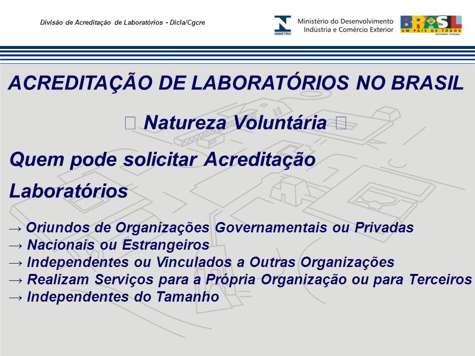 ACREDITAÇÃO DE LABORATÓRIOS NO BRASIL  Natureza Voluntária 