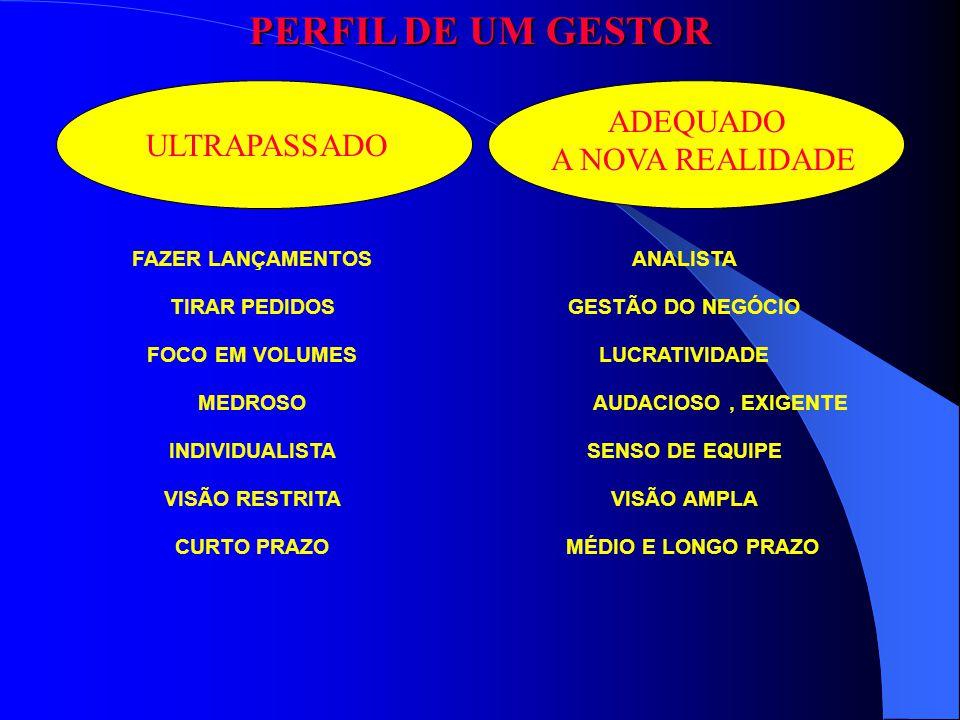 PERFIL DE UM GESTOR ADEQUADO A NOVA REALIDADE ULTRAPASSADO