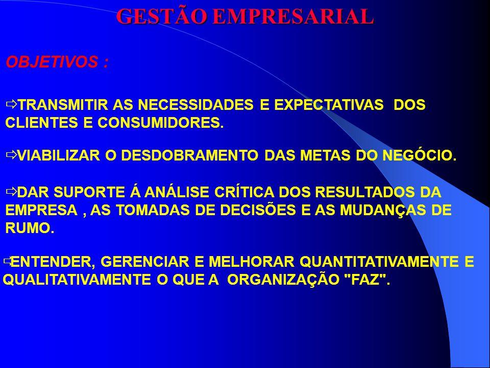 GESTÃO EMPRESARIAL OBJETIVOS :
