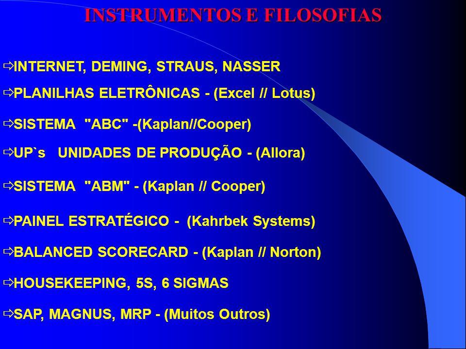 INSTRUMENTOS E FILOSOFIAS