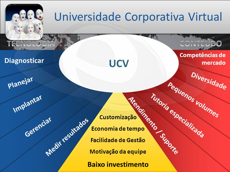 Universidade Corporativa Virtual