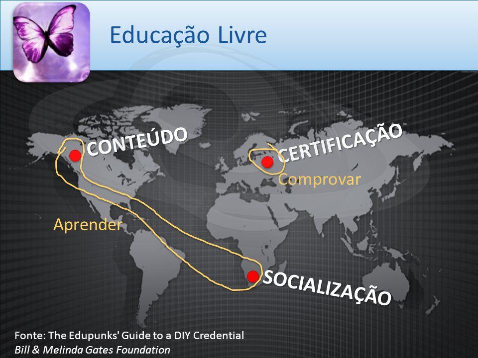 Educação Livre CONTEÚDO CERTIFICAÇÃO SOCIALIZAÇÃO Comprovar Aprender