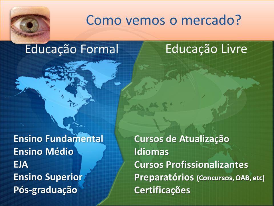 Como vemos o mercado Educação Formal Educação Livre