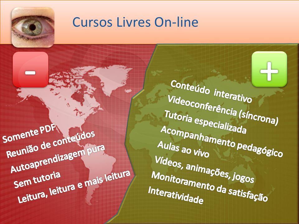 - + Cursos Livres On-line Conteúdo interativo