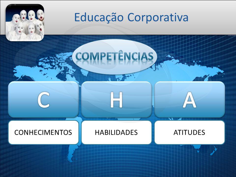 C H A Educação Corporativa Competências CONHECIMENTOS HABILIDADES