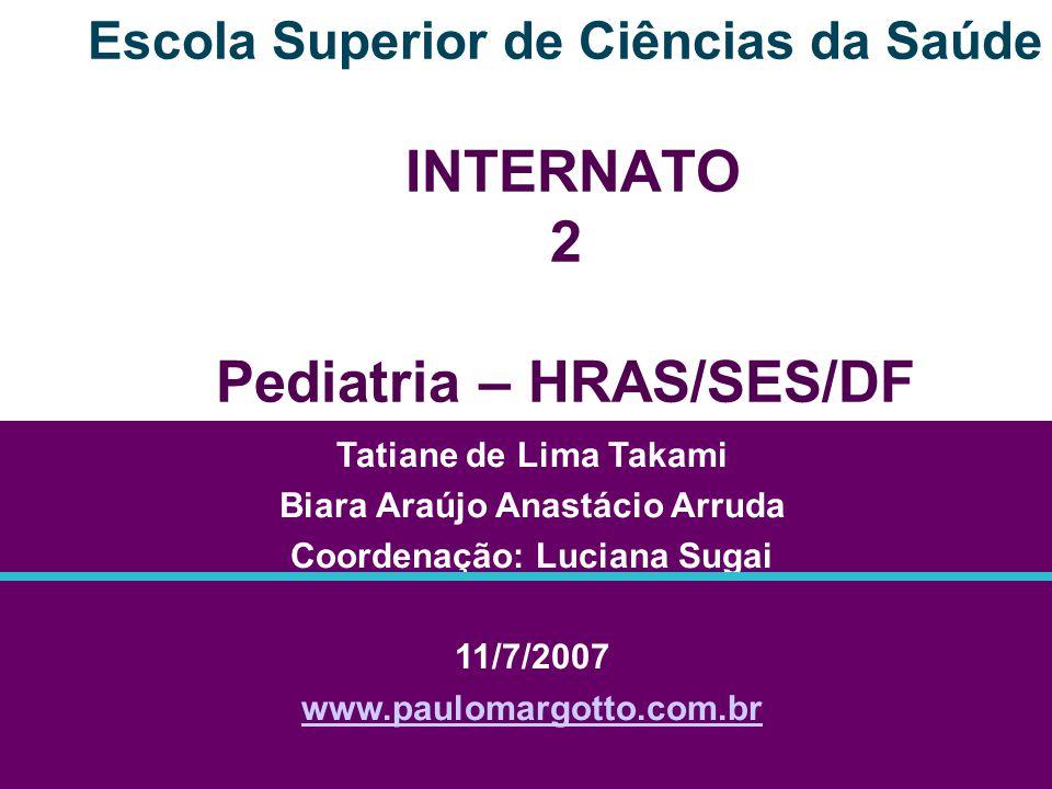 Biara Araújo Anastácio Arruda Coordenação: Luciana Sugai