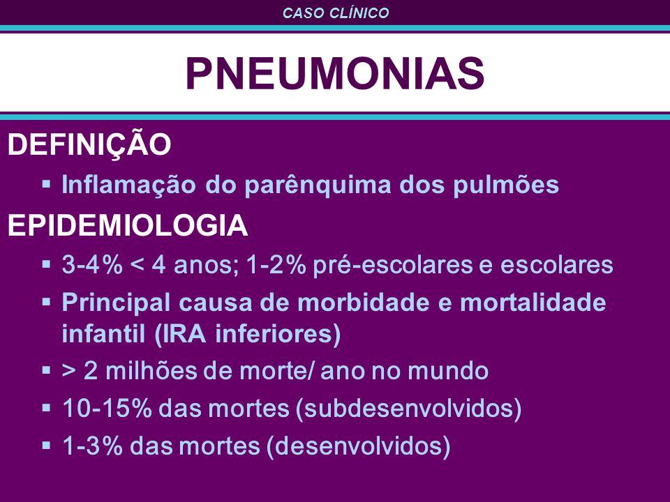 PNEUMONIAS DEFINIÇÃO EPIDEMIOLOGIA