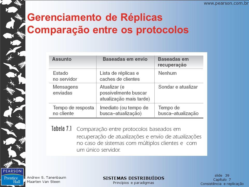 Gerenciamento de Réplicas Comparação entre os protocolos