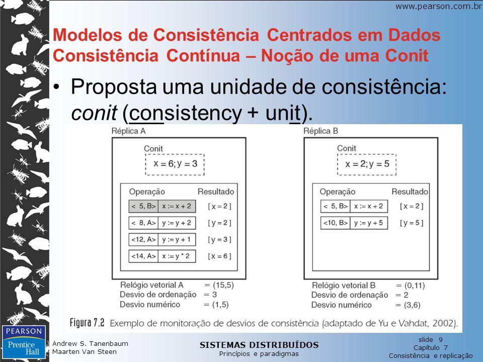 Proposta uma unidade de consistência: conit (consistency + unit).