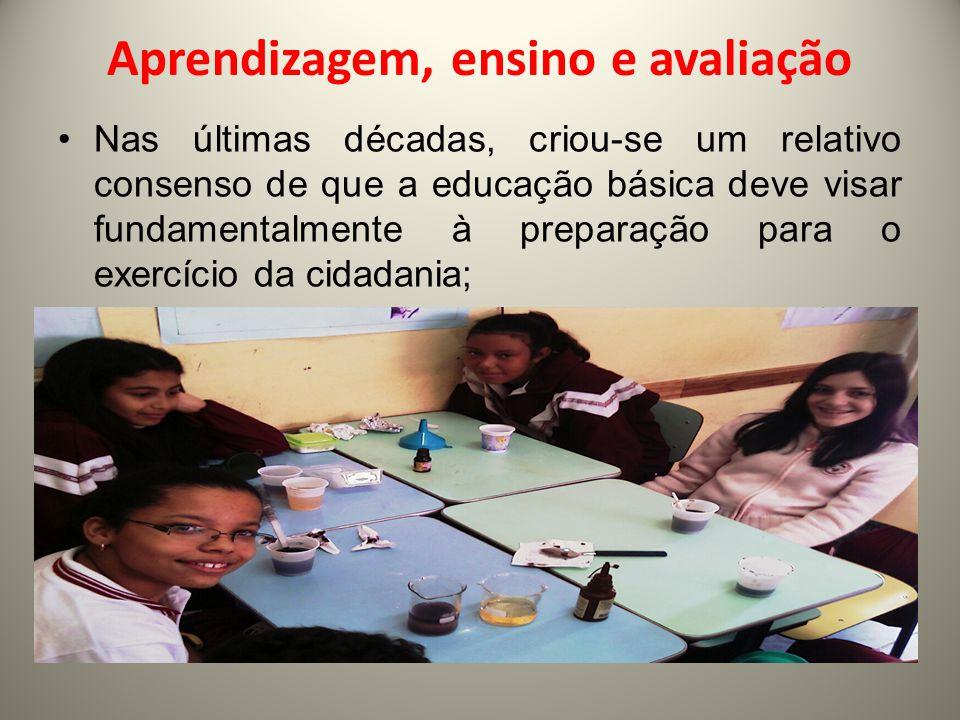 Aprendizagem, ensino e avaliação