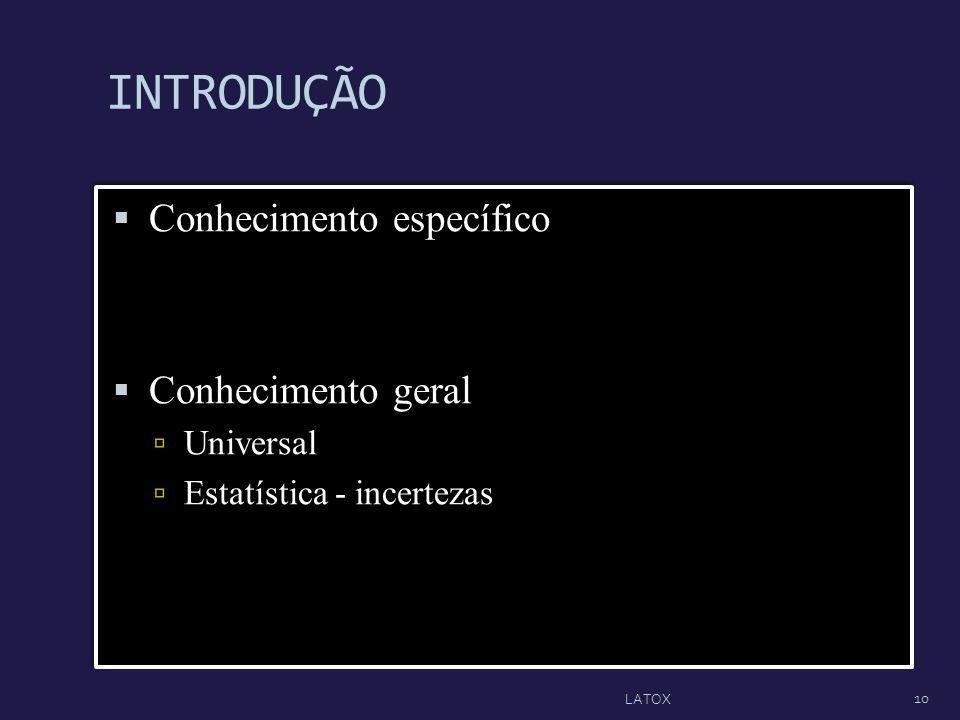 INTRODUÇÃO Conhecimento específico Conhecimento geral Universal