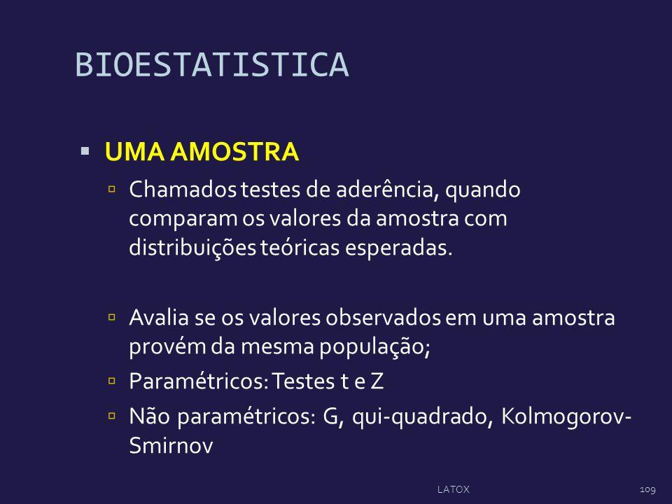BIOESTATISTICA UMA AMOSTRA