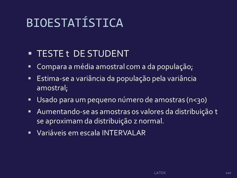 BIOESTATÍSTICA TESTE t DE STUDENT