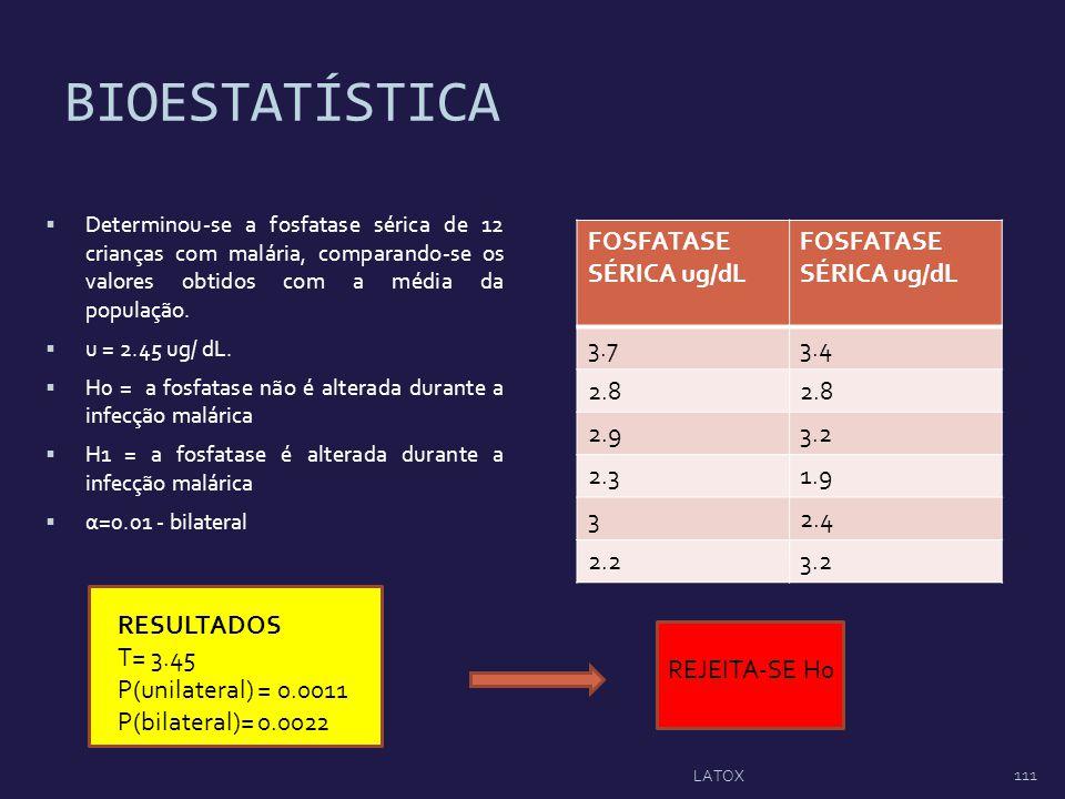 BIOESTATÍSTICA FOSFATASE SÉRICA ug/dL 3.7 3.4 2.8 2.9 3.2 2.3 1.9 3
