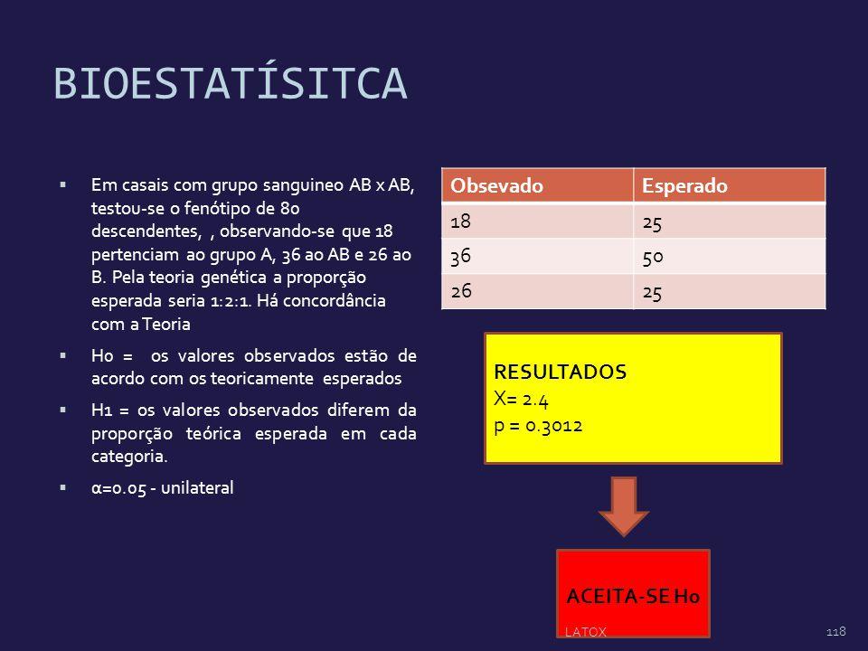 BIOESTATÍSITCA Obsevado Esperado 18 25 36 50 26 RESULTADOS X= 2.4