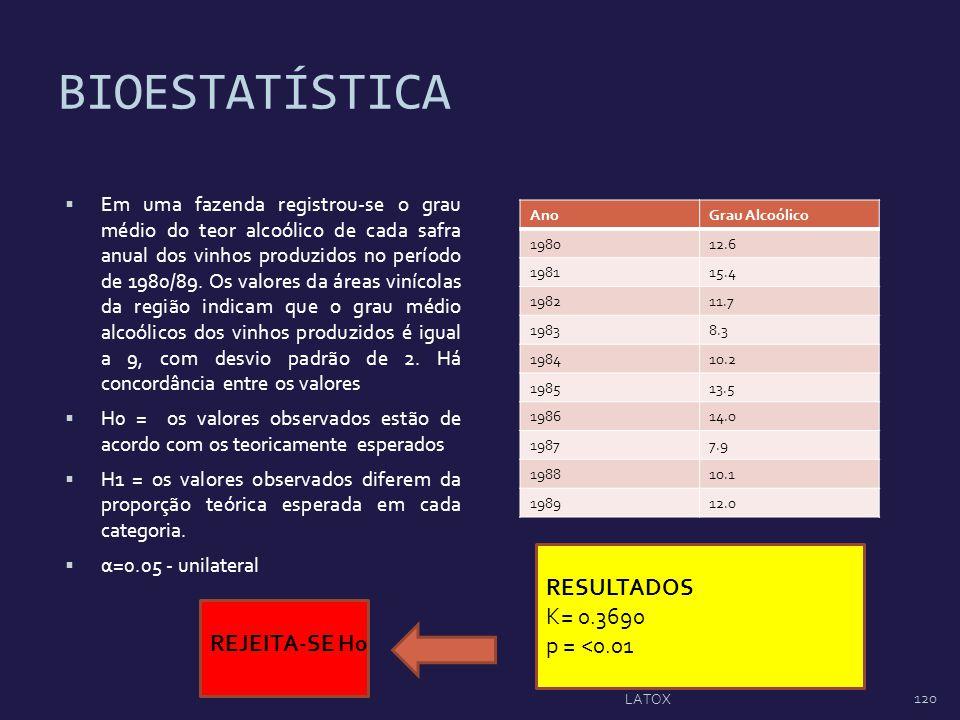 BIOESTATÍSTICA RESULTADOS K= 0.3690 p = <0.01 REJEITA-SE H0